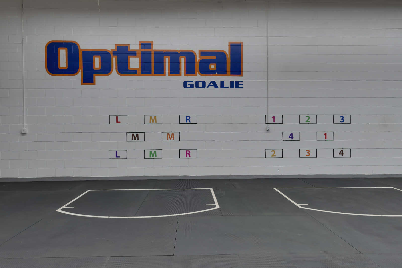 Optimal Goalie Training Wall